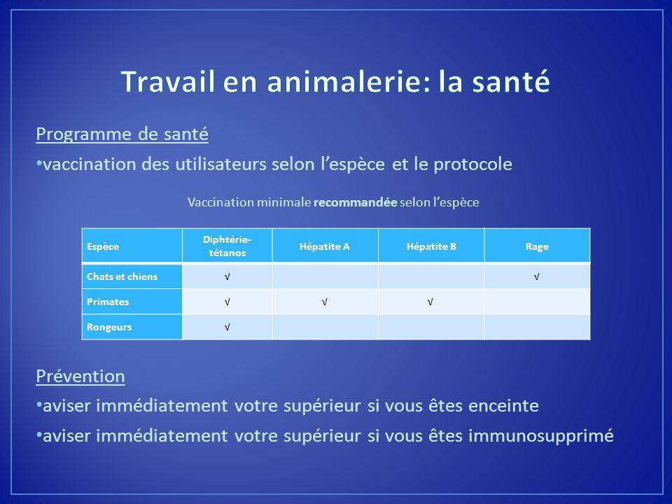 Travail en animalerie: la santé