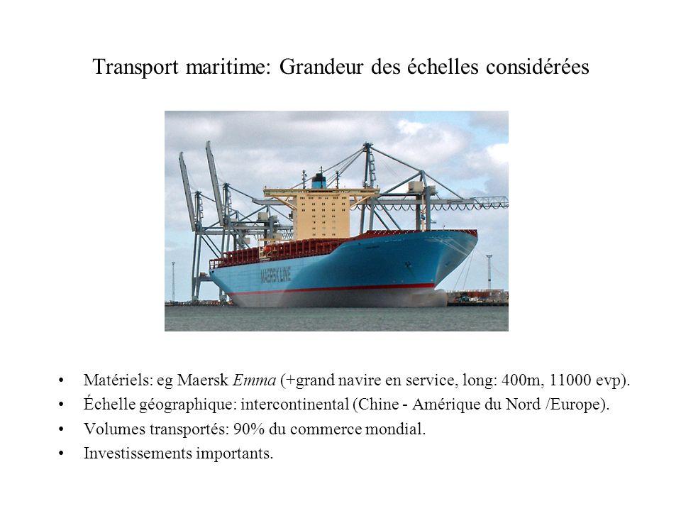 Transport maritime: Grandeur des échelles considérées