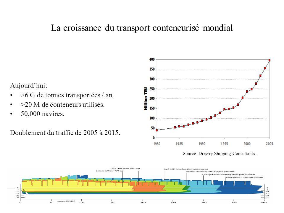 La croissance du transport conteneurisé mondial