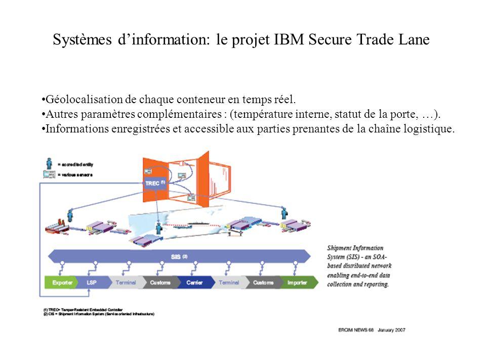 Systèmes d'information: le projet IBM Secure Trade Lane