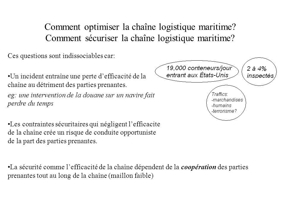 Comment optimiser la chaîne logistique maritime