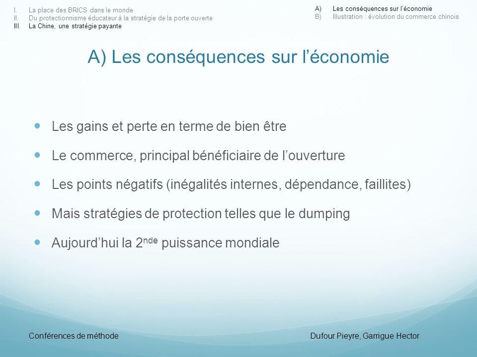 A) Les conséquences sur l'économie