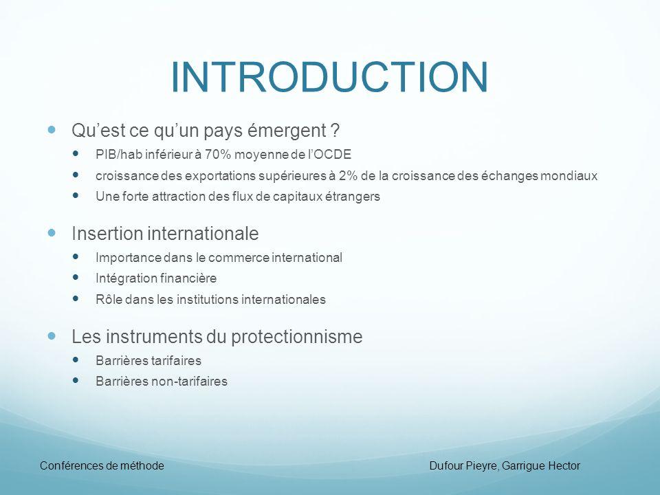 INTRODUCTION Qu'est ce qu'un pays émergent Insertion internationale