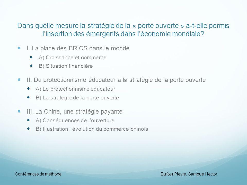 Dans quelle mesure la stratégie de la « porte ouverte » a-t-elle permis l'insertion des émergents dans l'économie mondiale
