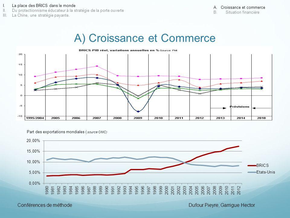 A) Croissance et Commerce