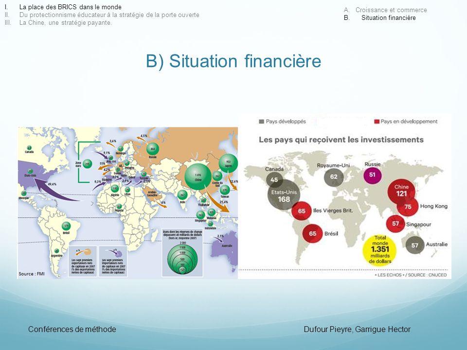 B) Situation financière