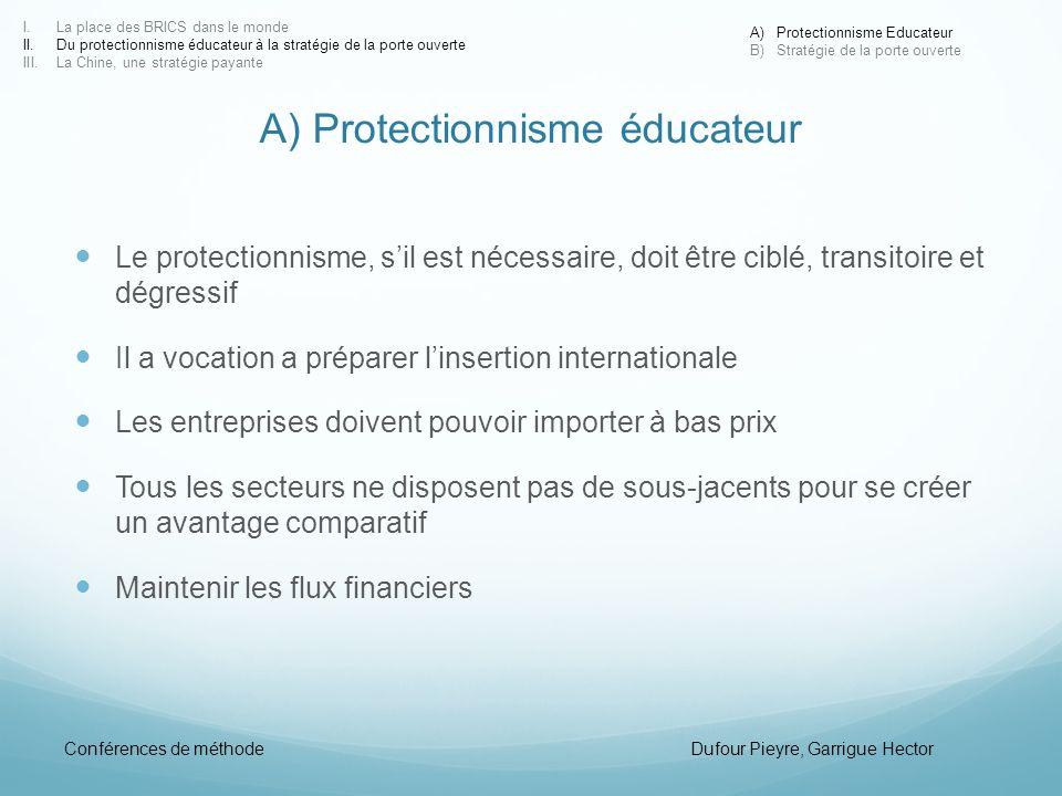A) Protectionnisme éducateur