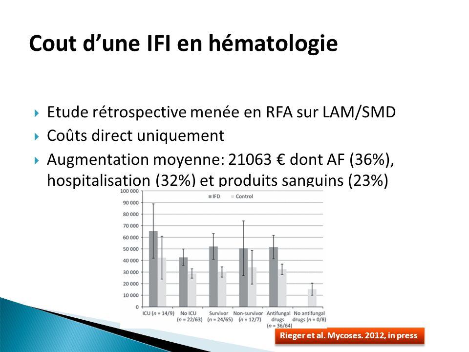 Cout d'une IFI en hématologie