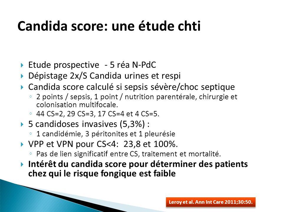 Candida score: une étude chti
