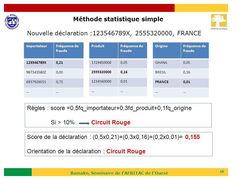 Méthode statistique simple Bamako, Séminaire de l AFRITAC de l Ouest