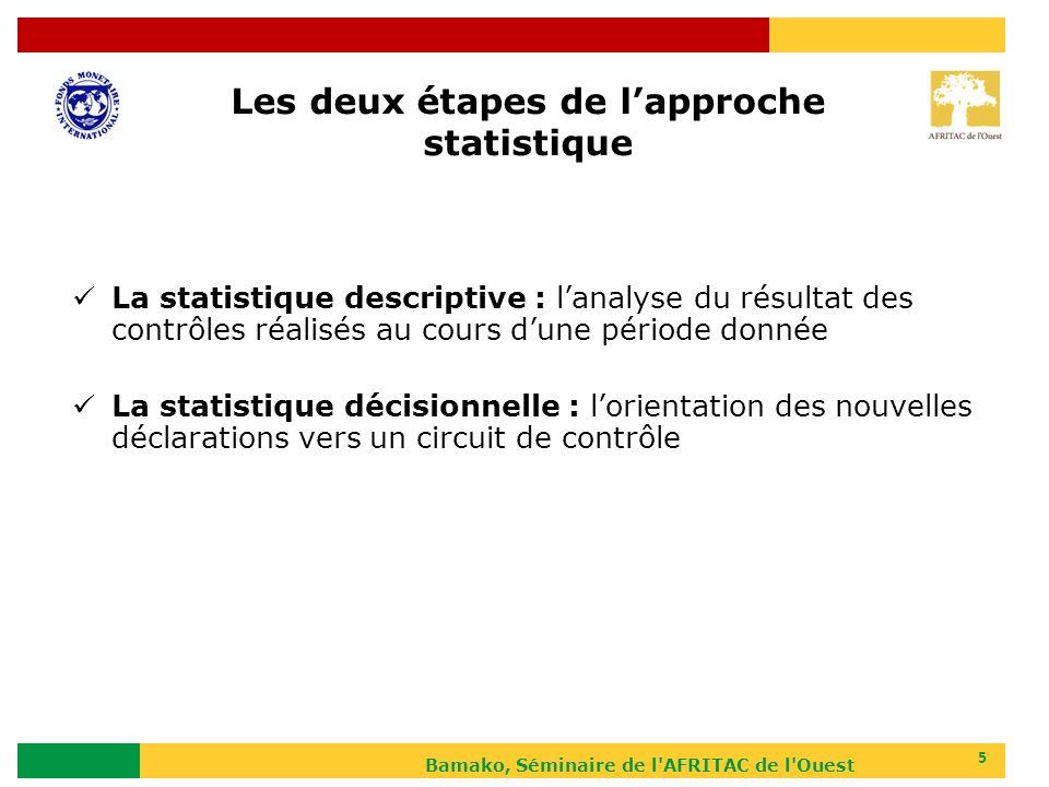 Les deux étapes de l'approche statistique