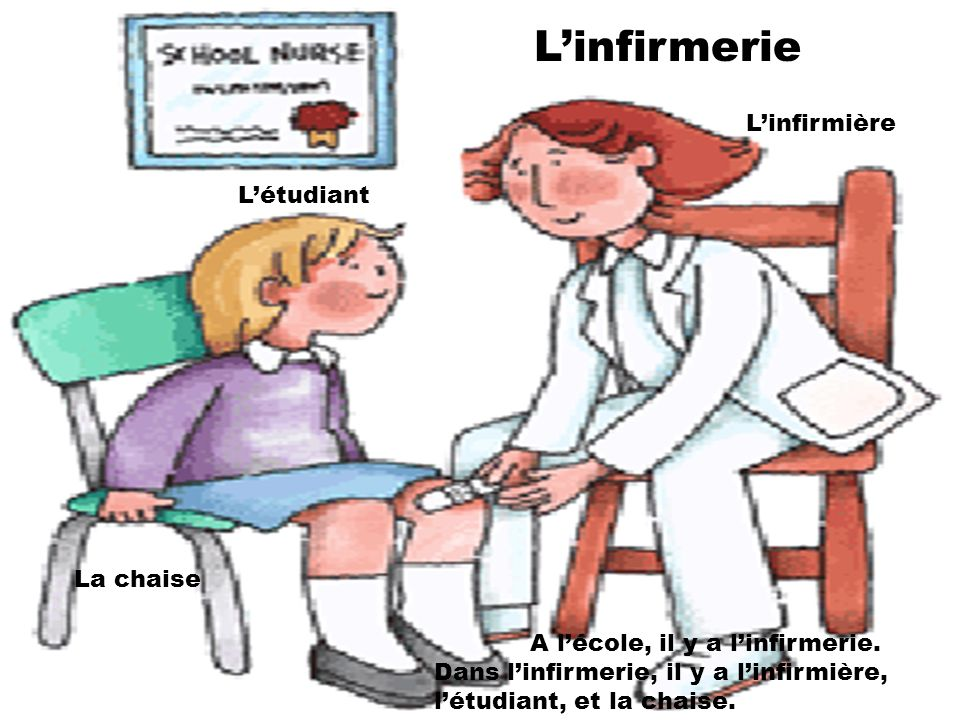 L'infirmerie L'infirmière L'étudiant La chaise
