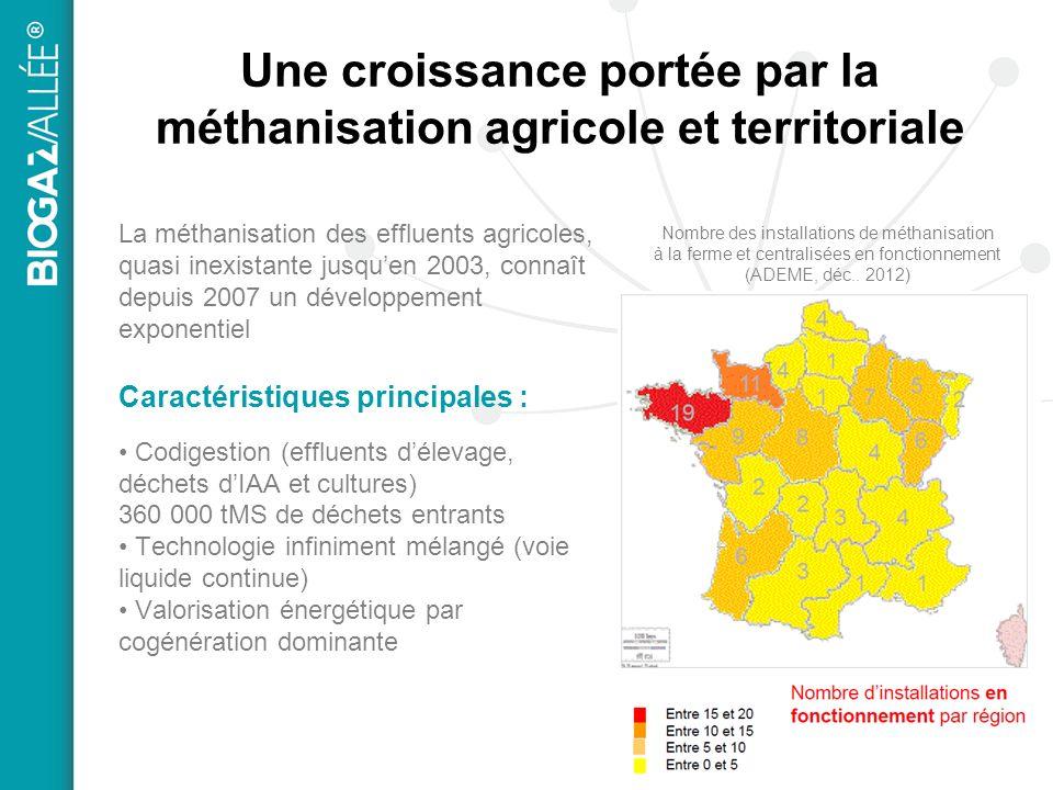 Une croissance portée par la méthanisation agricole et territoriale