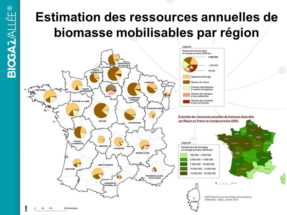 Estimation des ressources annuelles de biomasse mobilisables par région