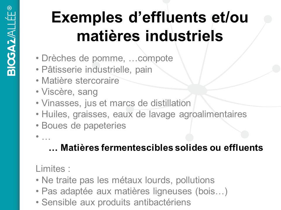 Exemples d'effluents et/ou matières industriels