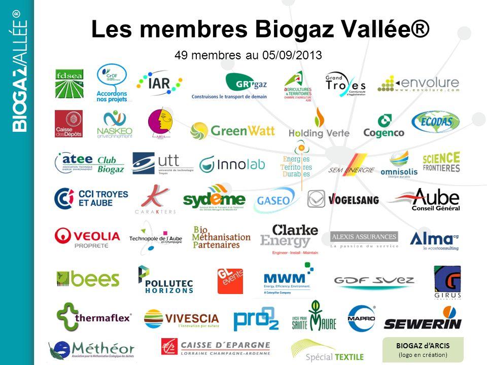 Les membres Biogaz Vallée®