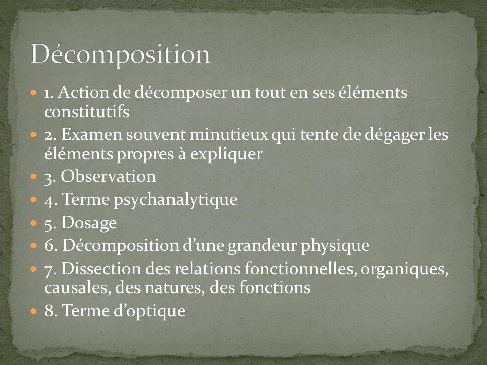 Décomposition 1. Action de décomposer un tout en ses éléments constitutifs.