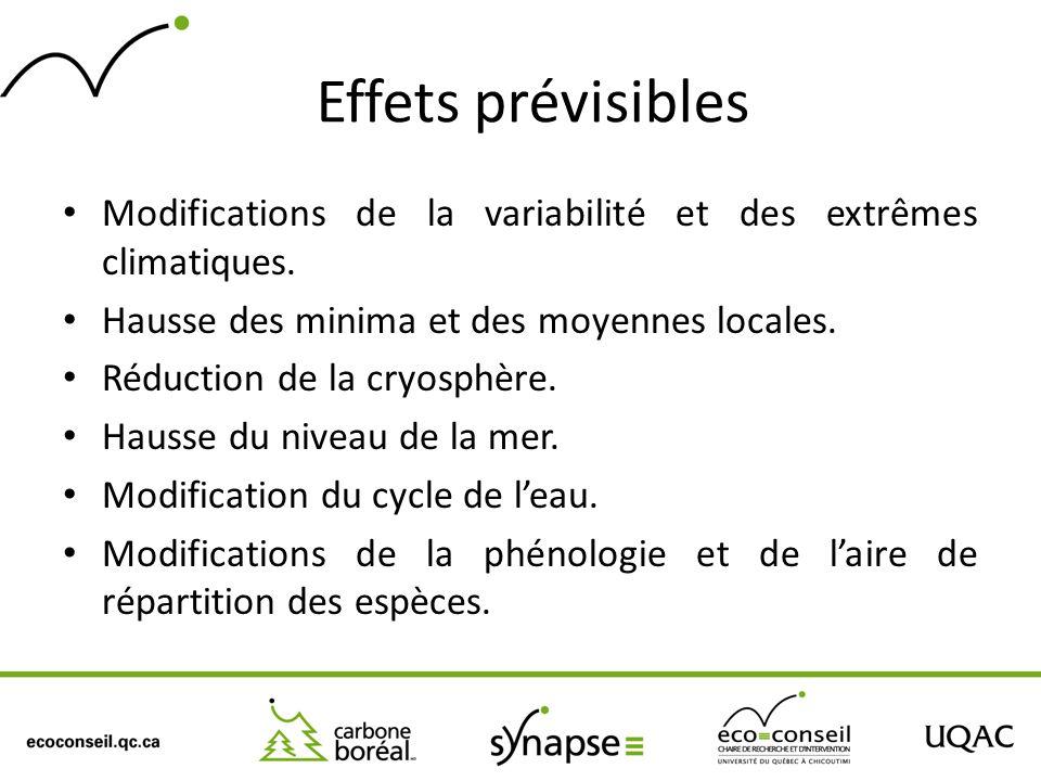 Effets prévisibles Modifications de la variabilité et des extrêmes climatiques. Hausse des minima et des moyennes locales.