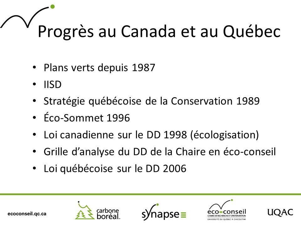 Progrès au Canada et au Québec