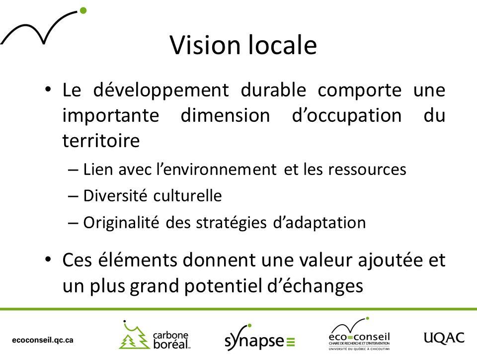 Vision locale Le développement durable comporte une importante dimension d'occupation du territoire.