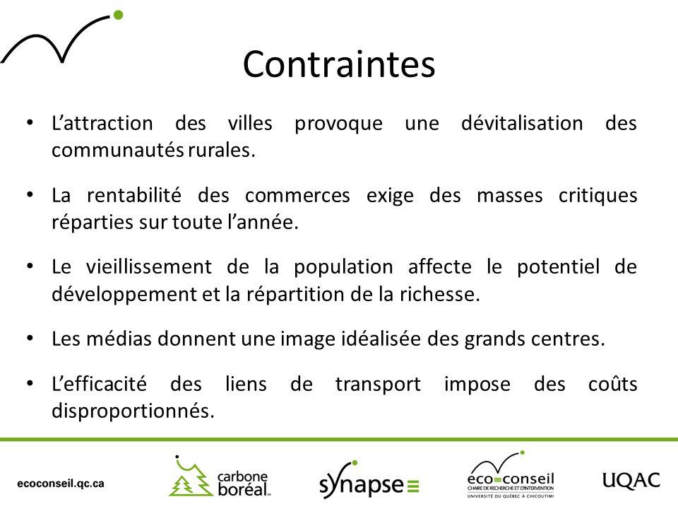 Contraintes L'attraction des villes provoque une dévitalisation des communautés rurales.