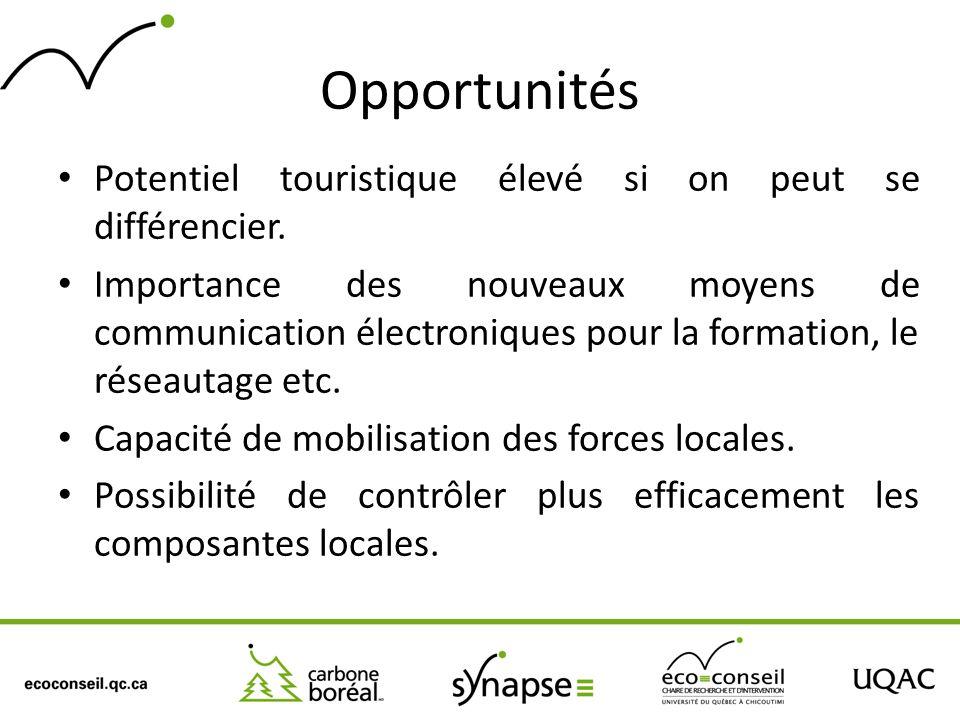 Opportunités Potentiel touristique élevé si on peut se différencier.
