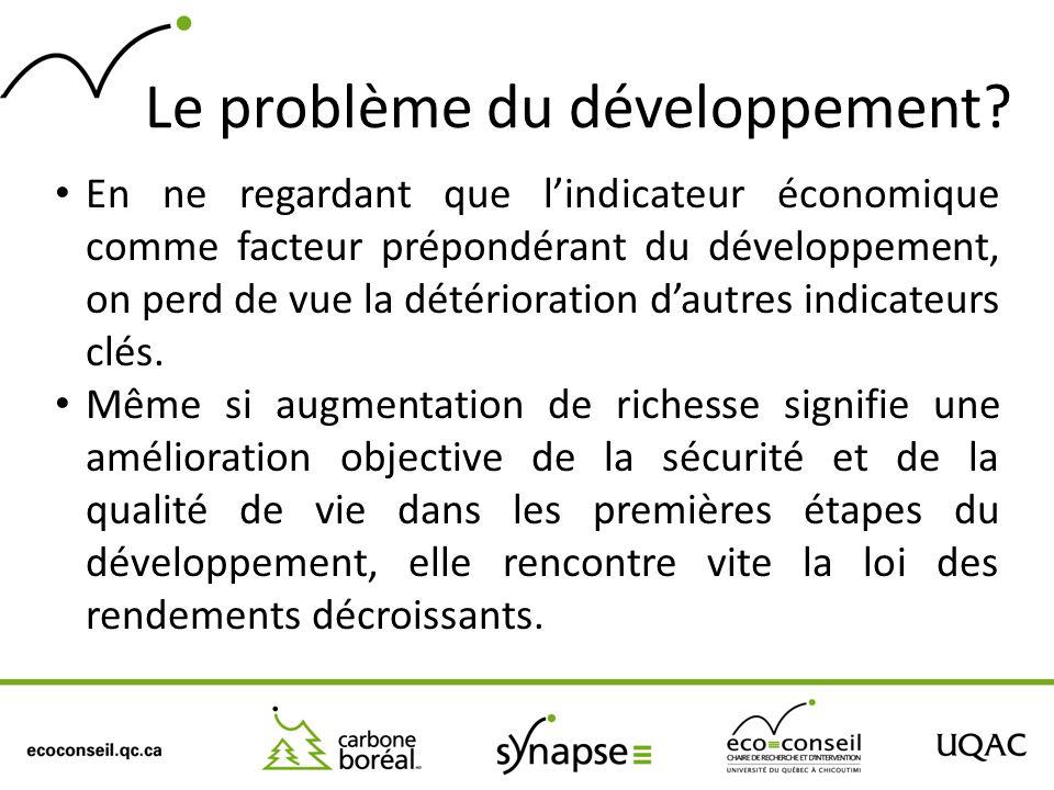Le problème du développement