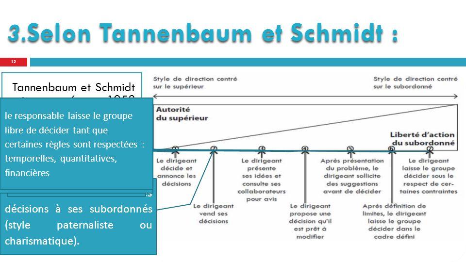 3.Selon Tannenbaum et Schmidt :