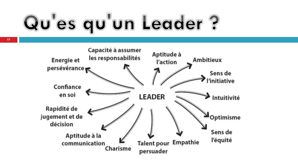 Qu es qu un Leader