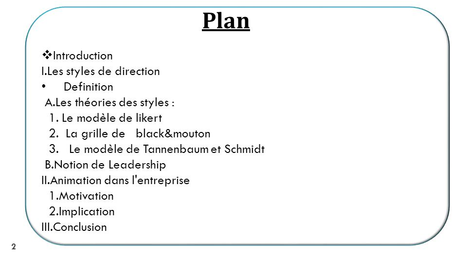 Plan Introduction I.Les styles de direction Definition