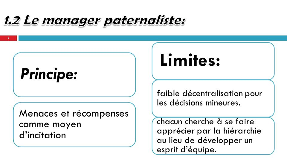 1.2 Le manager paternaliste: