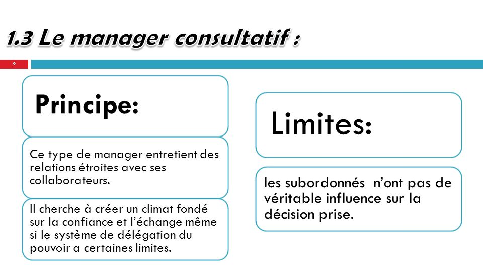 1.3 Le manager consultatif :