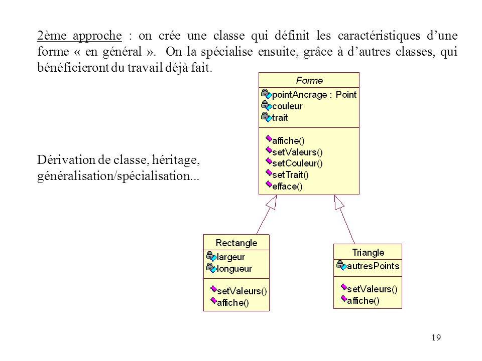 2ème approche : on crée une classe qui définit les caractéristiques d'une forme « en général ». On la spécialise ensuite, grâce à d'autres classes, qui bénéficieront du travail déjà fait.