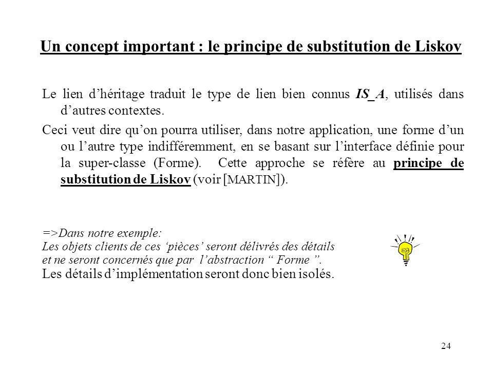 Un concept important : le principe de substitution de Liskov