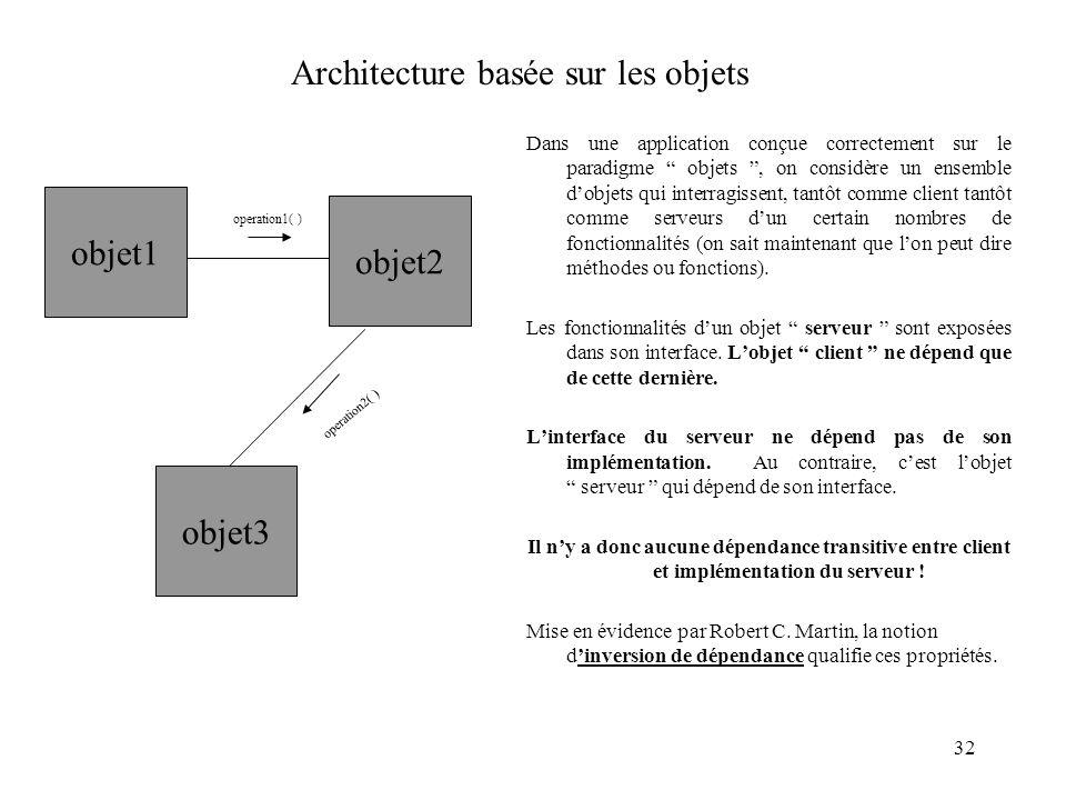 Architecture basée sur les objets