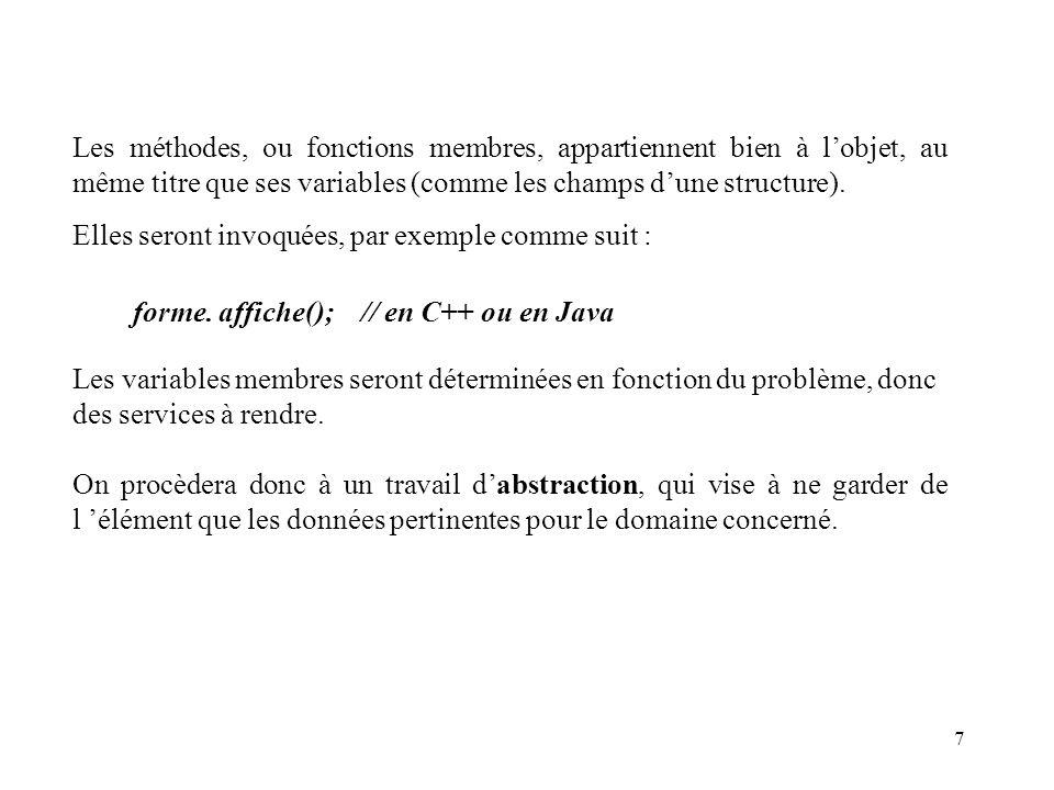 Les méthodes, ou fonctions membres, appartiennent bien à l'objet, au même titre que ses variables (comme les champs d'une structure).