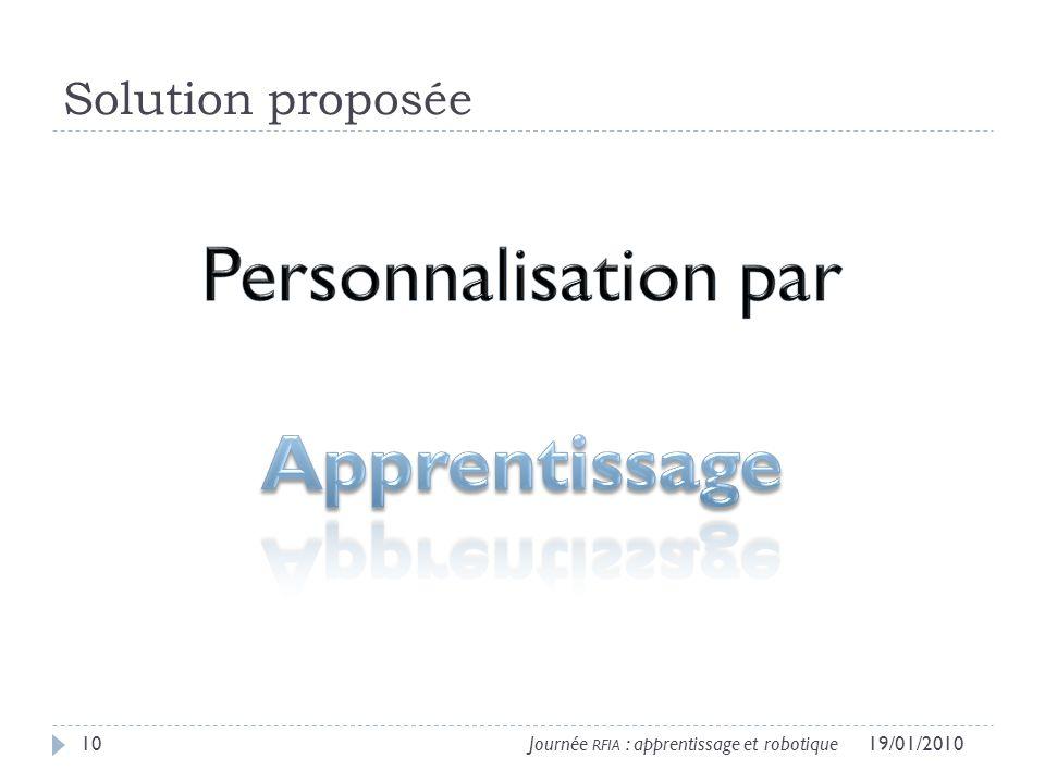 Personnalisation par Apprentissage Solution proposée
