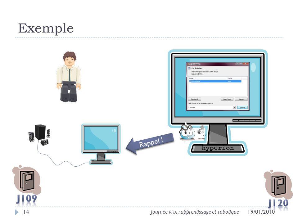 Exemple J109 J120 Rappel ! hyperion