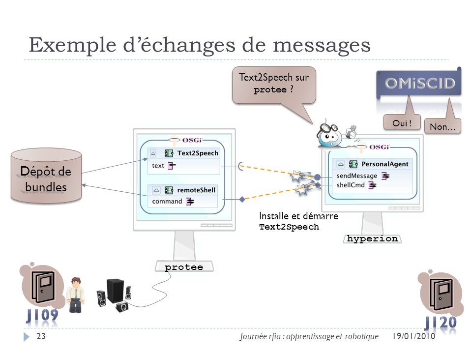 Exemple d'échanges de messages