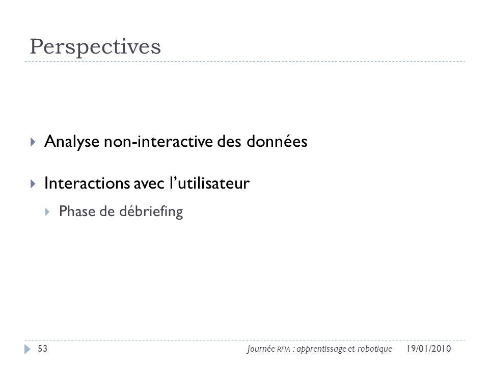 Perspectives Analyse non-interactive des données
