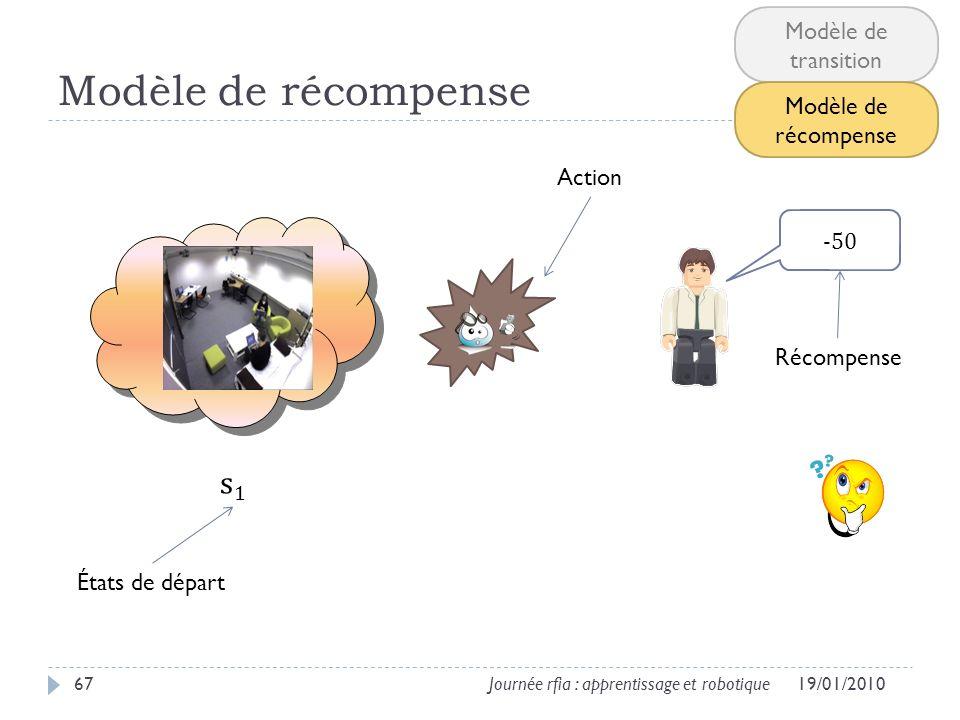Modèle de récompense s1 Modèle de transition Modèle de récompense
