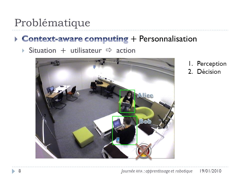 Problématique Context-aware computing + Personnalisation