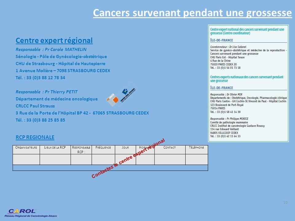 Cancers survenant pendant une grossesse