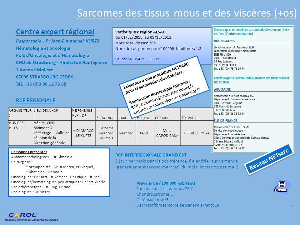 Sarcomes des tissus mous et des viscères (+os)