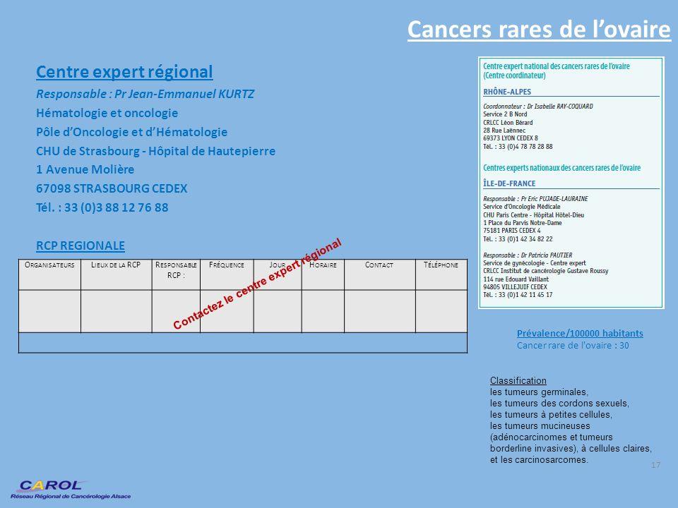 Cancers rares de l'ovaire