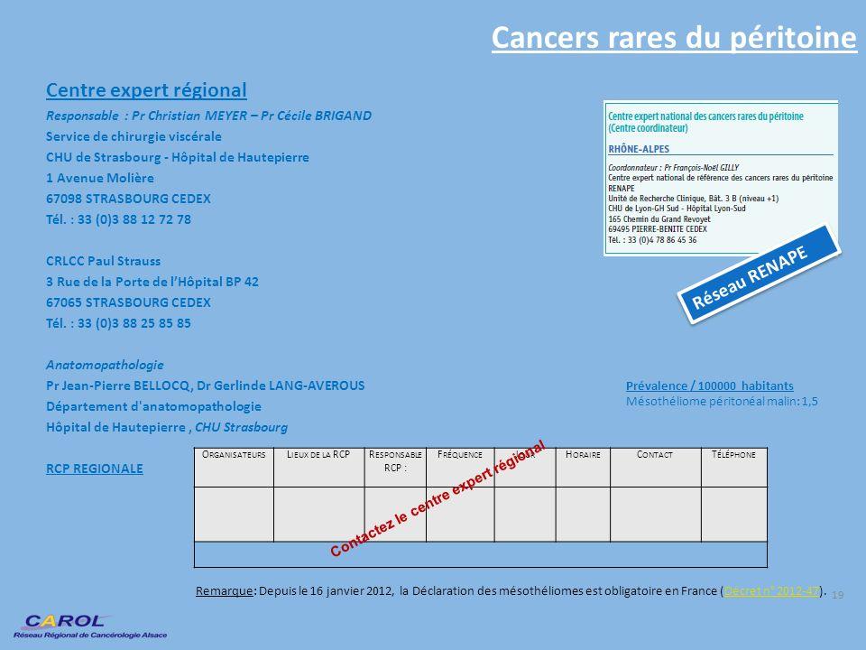 Cancers rares du péritoine