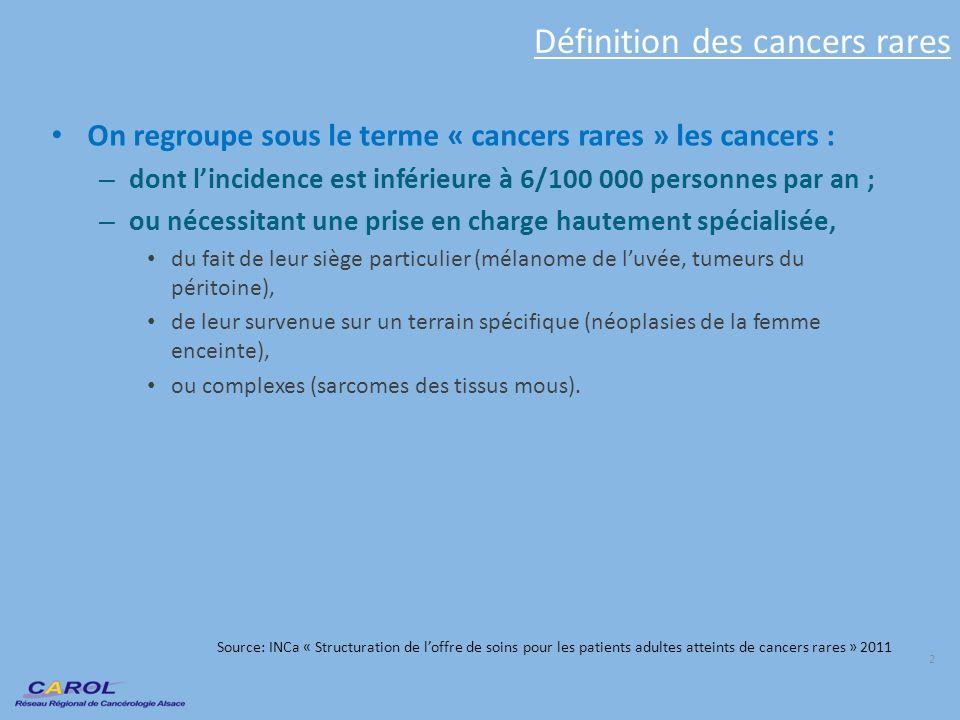 Définition des cancers rares