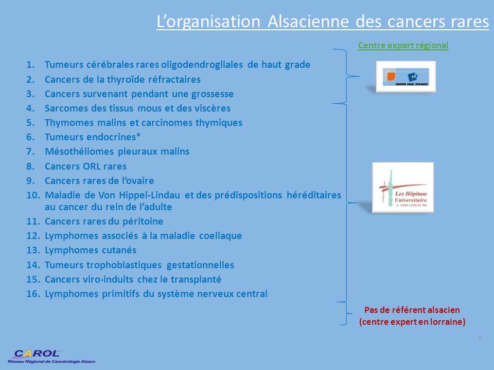 L'organisation Alsacienne des cancers rares