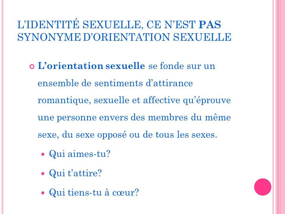 L'IDENTITÉ SEXUELLE, CE N'EST PAS SYNONYME D'ORIENTATION SEXUELLE