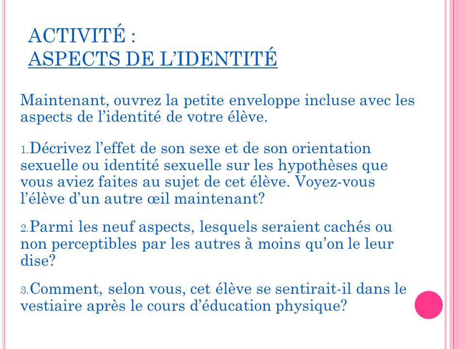 ACTIVITÉ : ASPECTS DE L'IDENTITÉ
